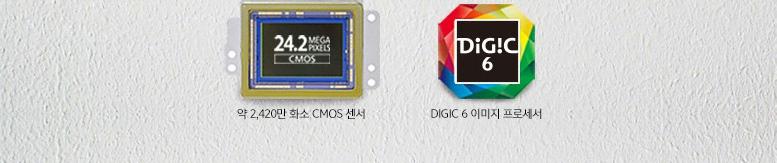 약 2,420만 화소 CMOS 센서,  DIGIC 6 이미지 프로세서